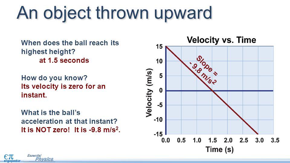 An object thrown upward
