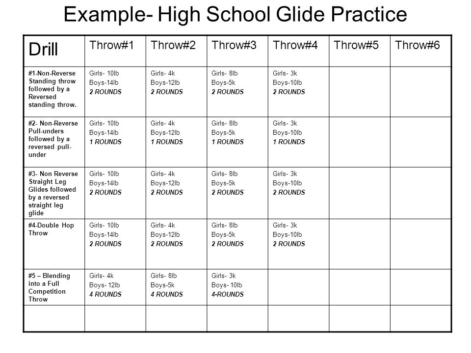 Example- High School Glide Practice