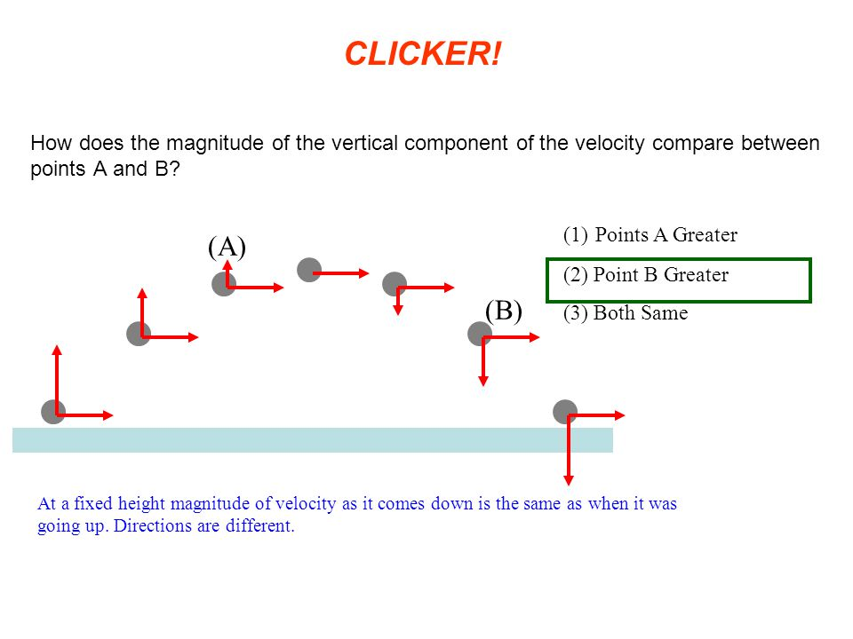 CLICKER! How does the magnitude of the vertical component of the velocity compare between points A and B
