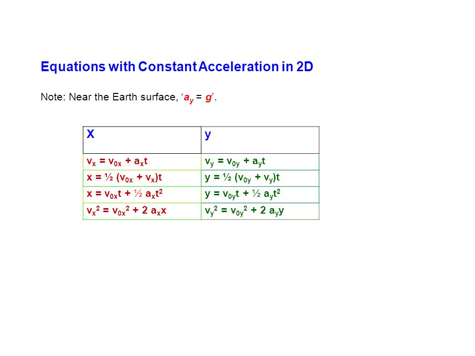 Equations with Constant Acceleration in 2D