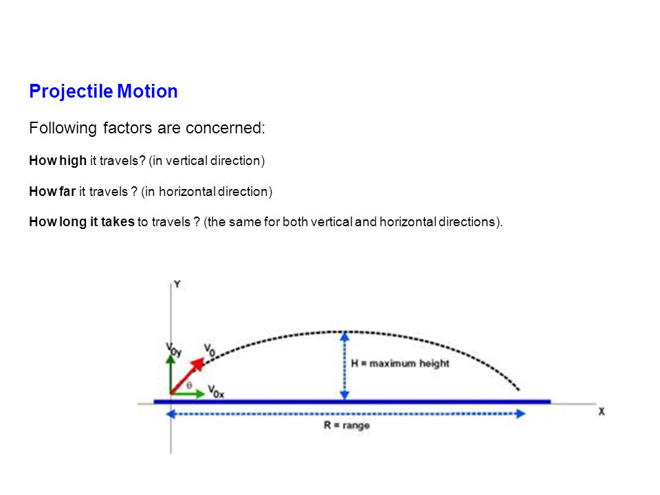 Projectile Motion Following factors are concerned: