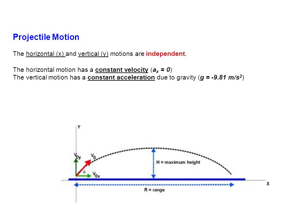 Projectile Motion The horizontal (x) and vertical (y) motions are independent. The horizontal motion has a constant velocity (ax = 0)