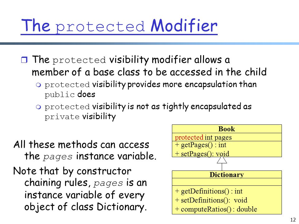 The protected Modifier