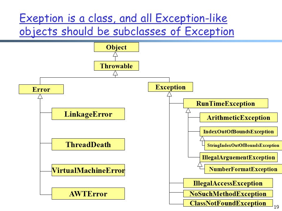 Exeption is a class, and all Exception-like objects should be subclasses of Exception