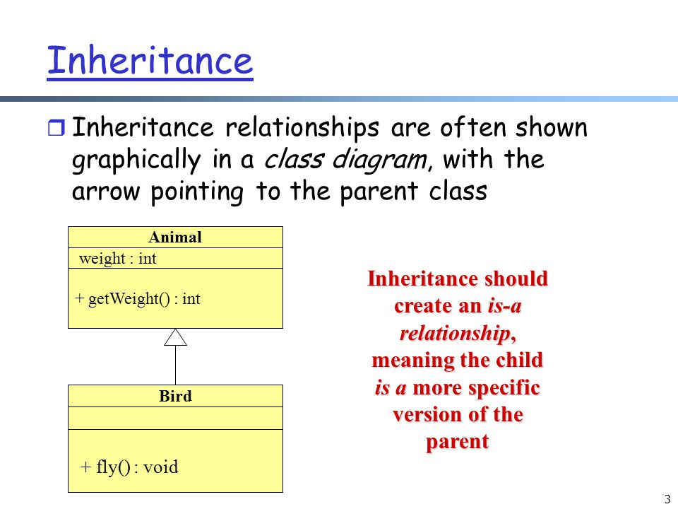 Inheritance Inheritance relationships are often shown graphically in a class diagram, with the arrow pointing to the parent class.
