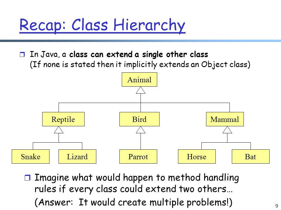 Recap: Class Hierarchy
