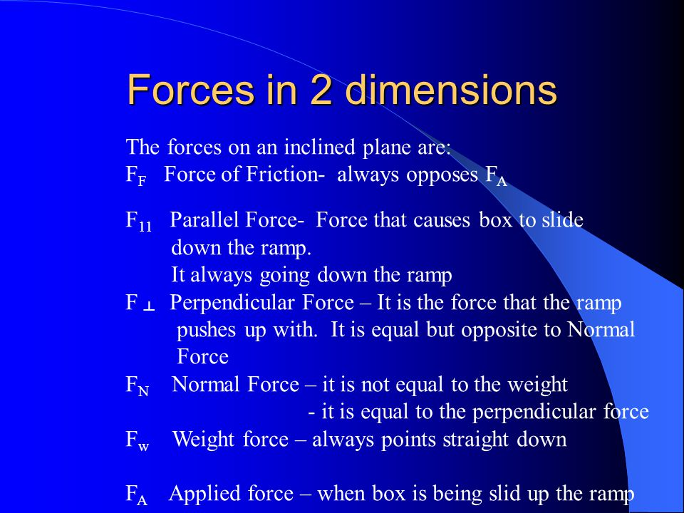 Forces in 2 dimensions The forces on an inclined plane are:
