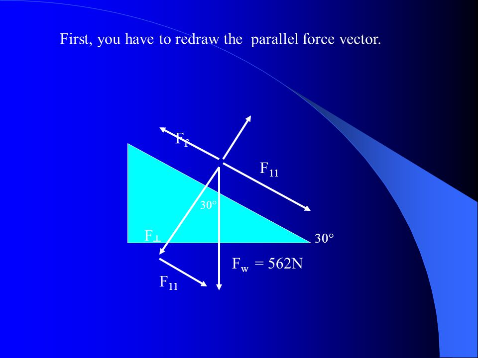 First, you have to redraw the parallel force vector.