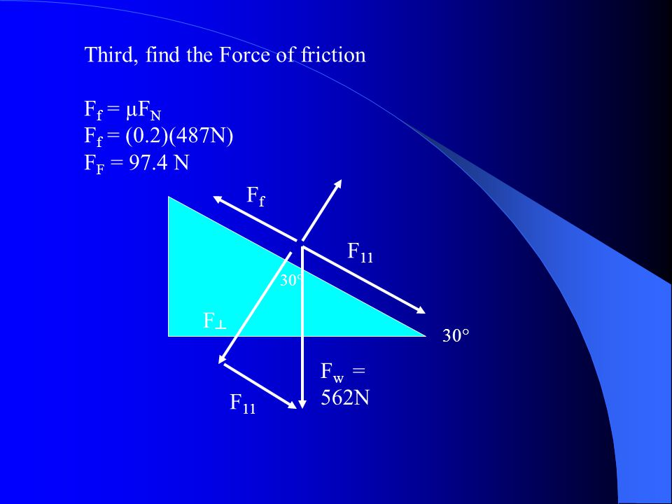 Third, find the Force of friction Ff = µFN Ff = (0.2)(487N)