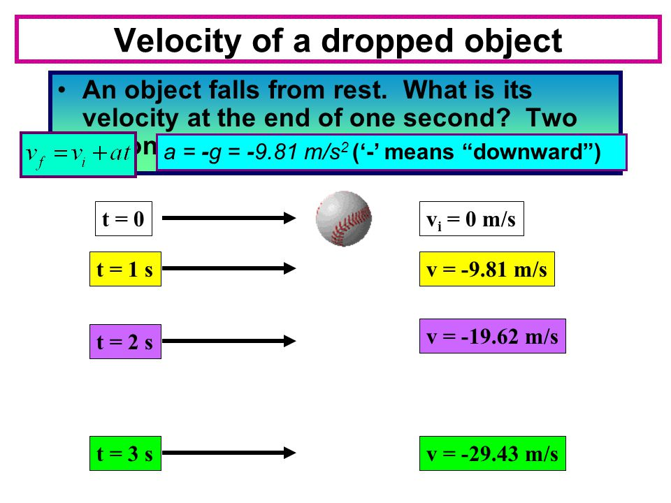 Velocity of a dropped object