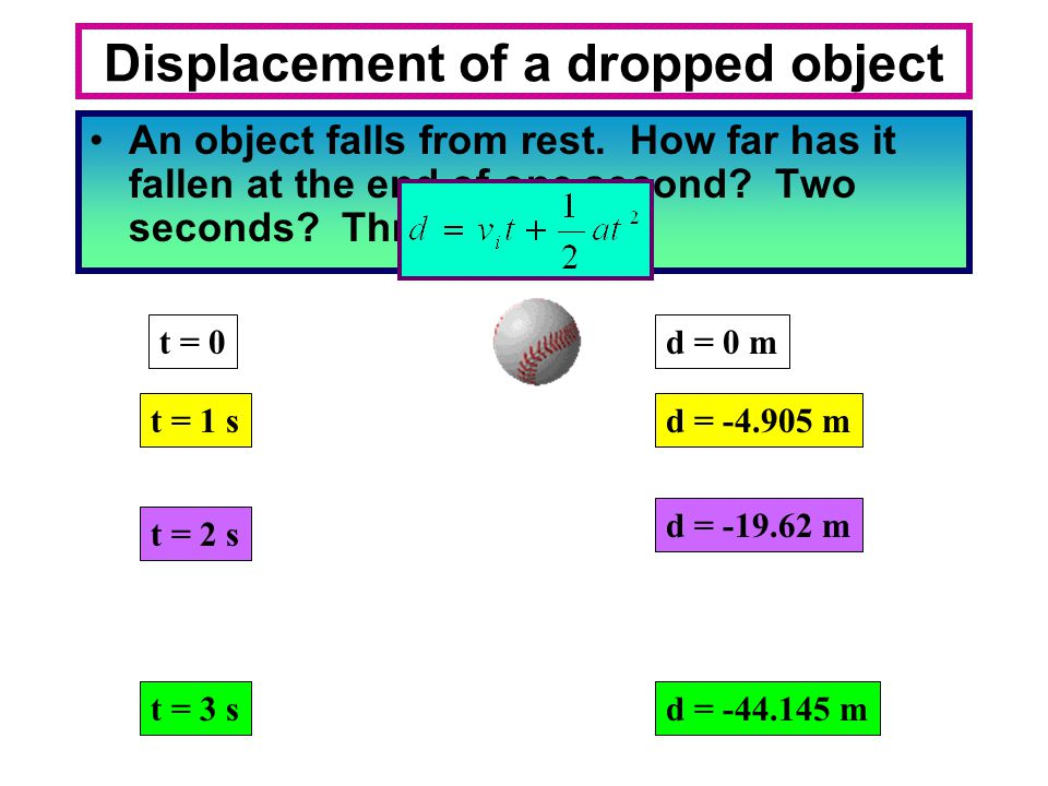 Displacement of a dropped object