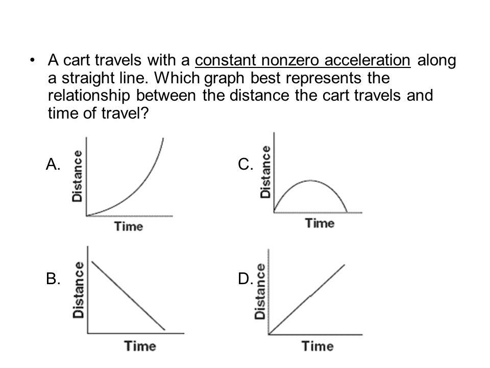 A cart travels with a constant nonzero acceleration along a straight line. Which graph best represents the relationship between the distance the cart travels and time of travel