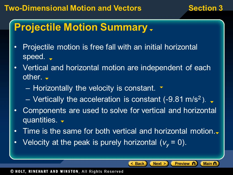 Projectile Motion Summary