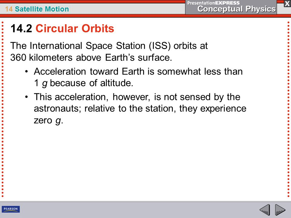 14.2 Circular Orbits The International Space Station (ISS) orbits at 360 kilometers above Earth's surface.