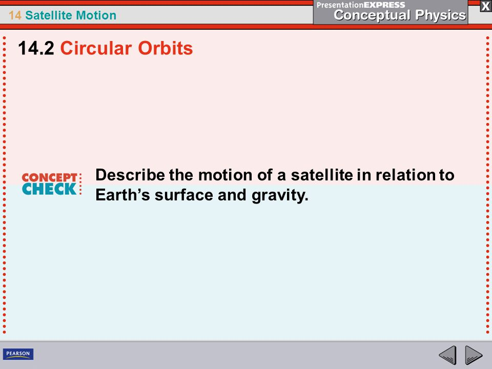 14.2 Circular Orbits Describe the motion of a satellite in relation to Earth's surface and gravity.