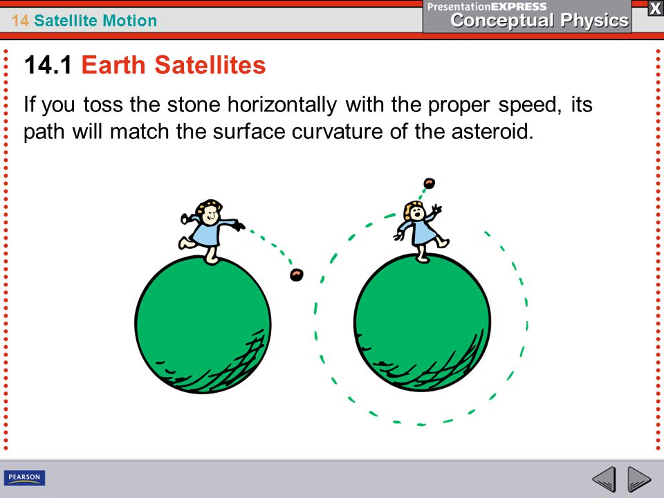 14.1 Earth Satellites If you toss the stone horizontally with the proper speed, its path will match the surface curvature of the asteroid.