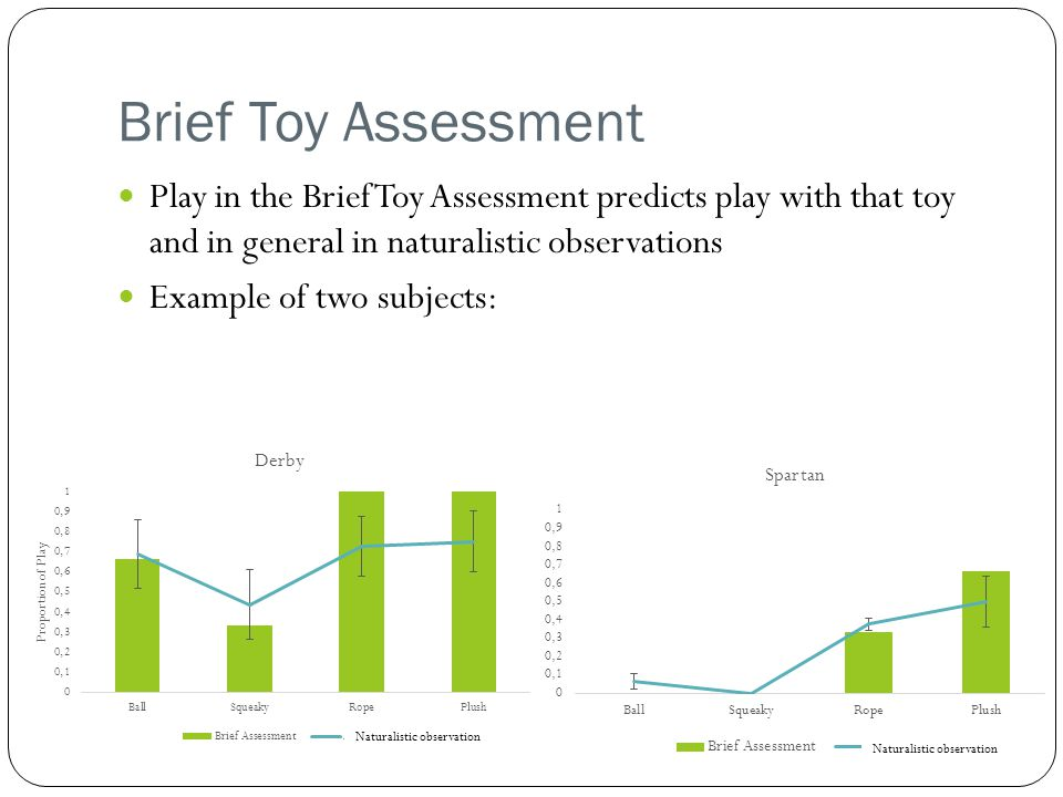 Brief Toy Assessment Play in the Brief Toy Assessment predicts play with that toy and in general in naturalistic observations.