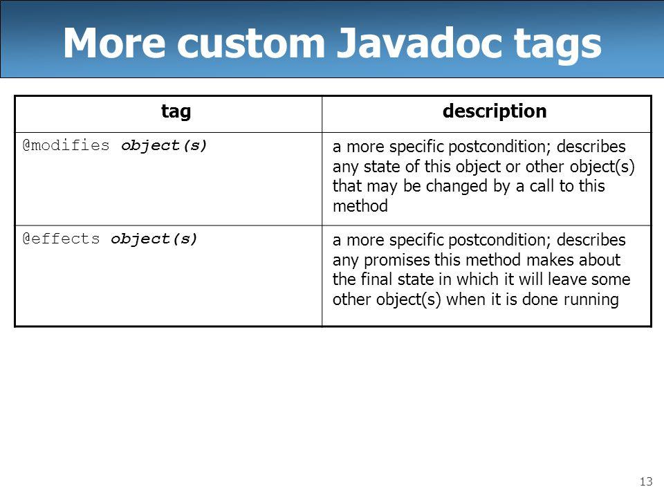More custom Javadoc tags