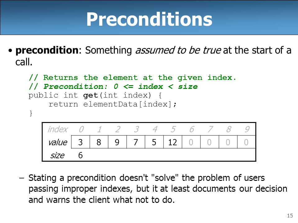 Preconditions precondition: Something assumed to be true at the start of a call. // Returns the element at the given index.