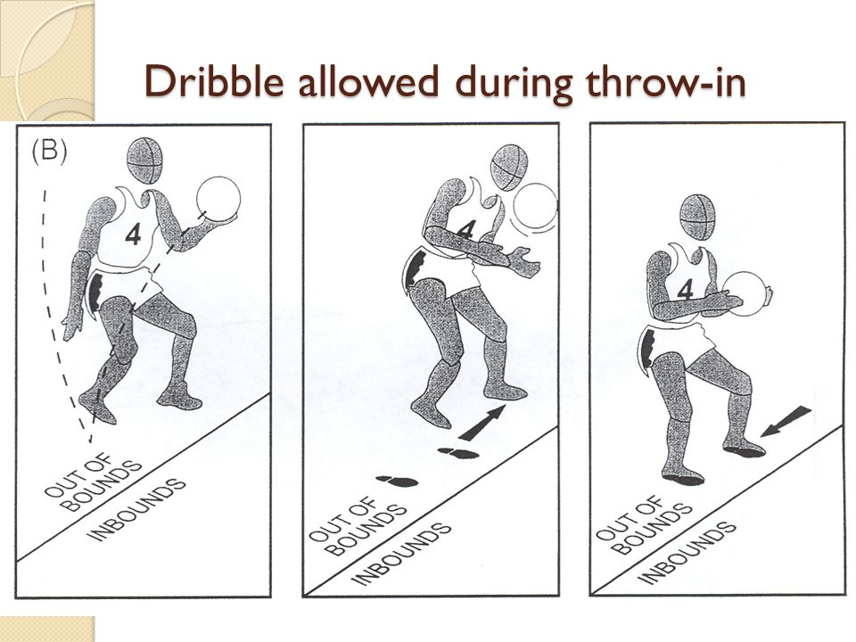 Dribble allowed during throw-in