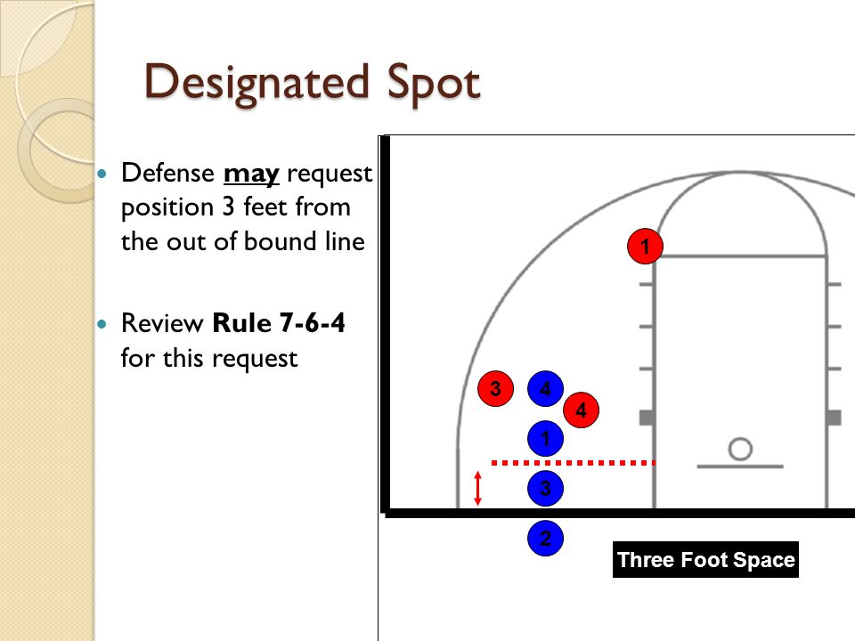 Designated Spot Defense may request position 3 feet from the out of bound line. Review Rule 7-6-4 for this request.