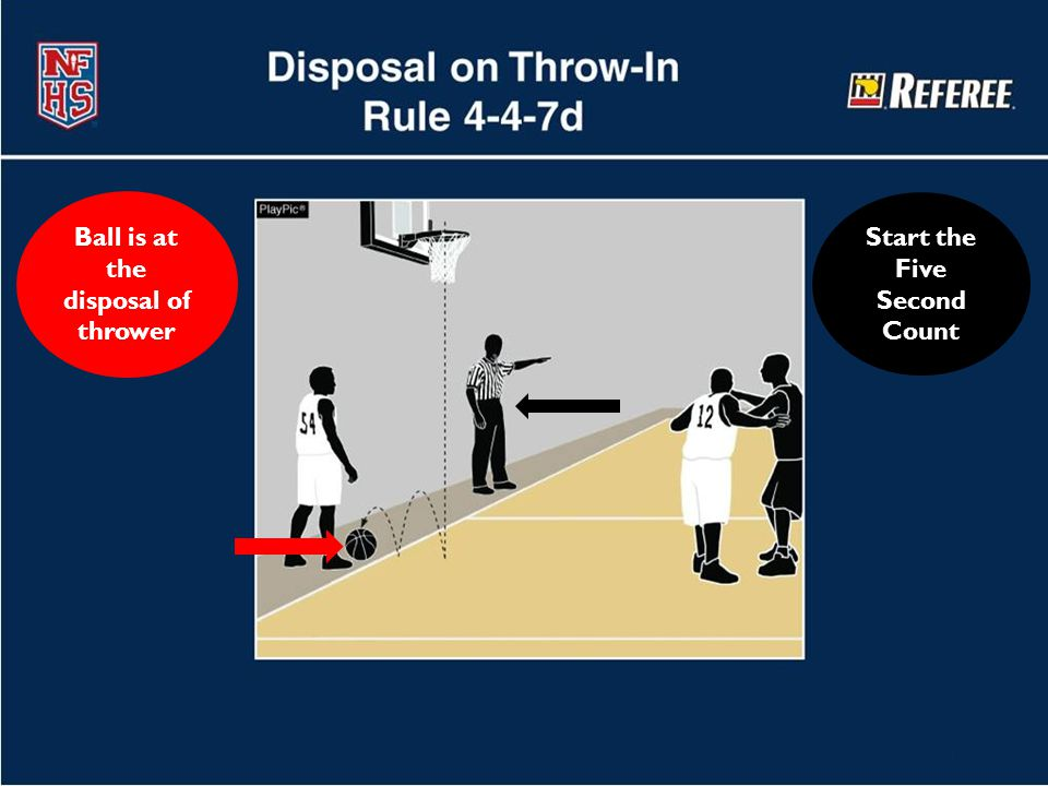 Ball is at the disposal of thrower Start the Five Second Count