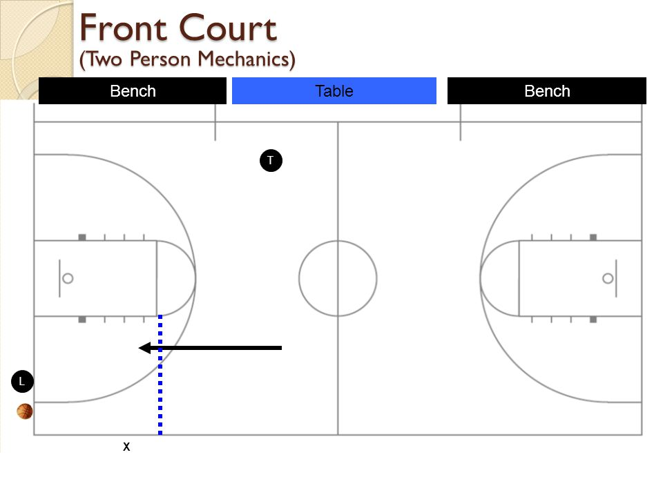 Front Court (Two Person Mechanics)