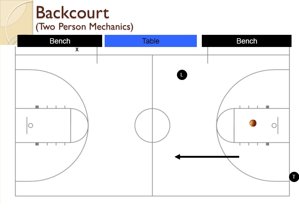 Backcourt (Two Person Mechanics)