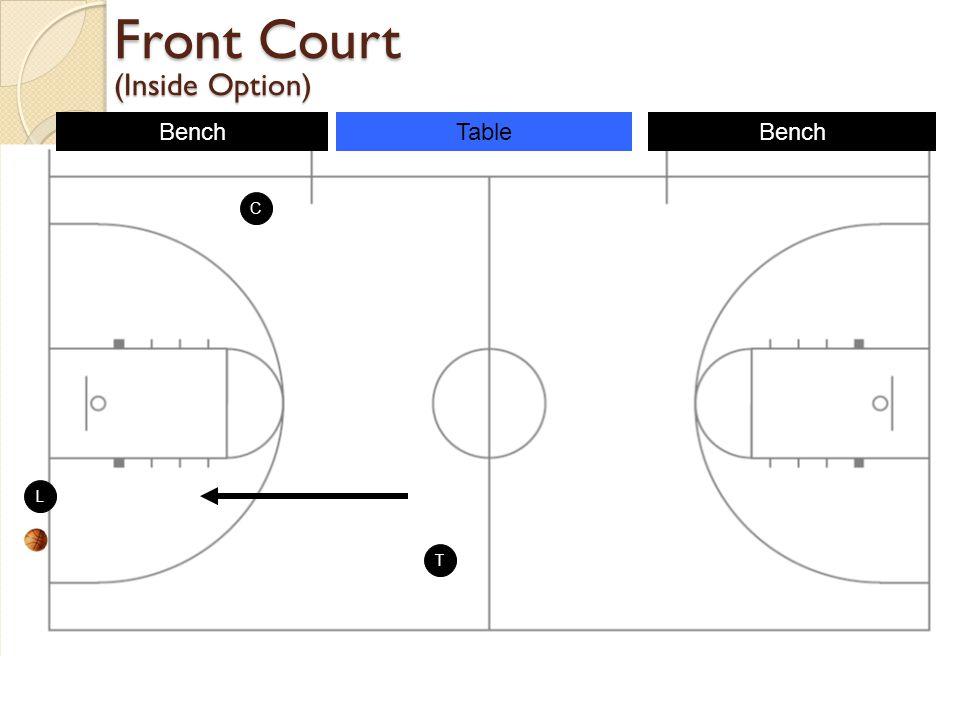 Front Court (Inside Option)