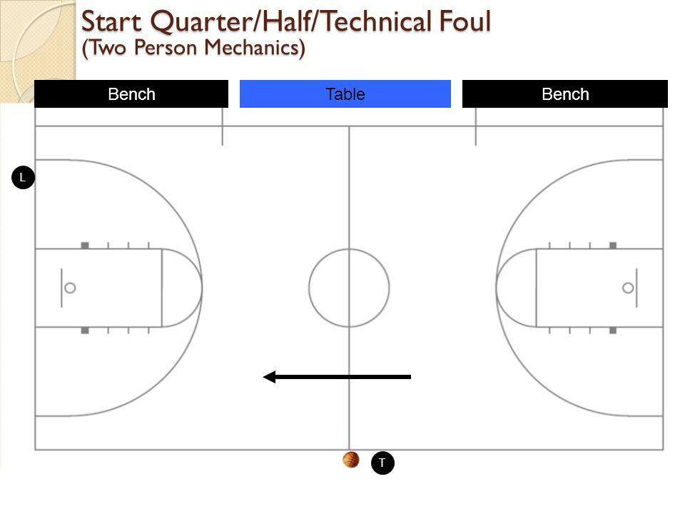 Start Quarter/Half/Technical Foul (Two Person Mechanics)