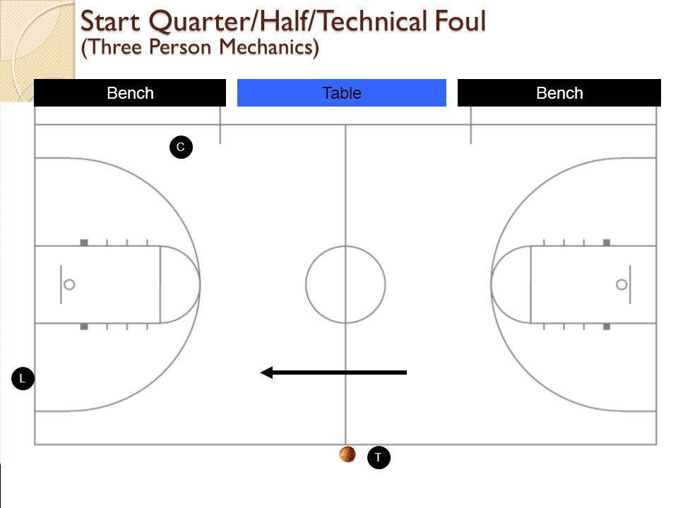 Start Quarter/Half/Technical Foul (Three Person Mechanics)