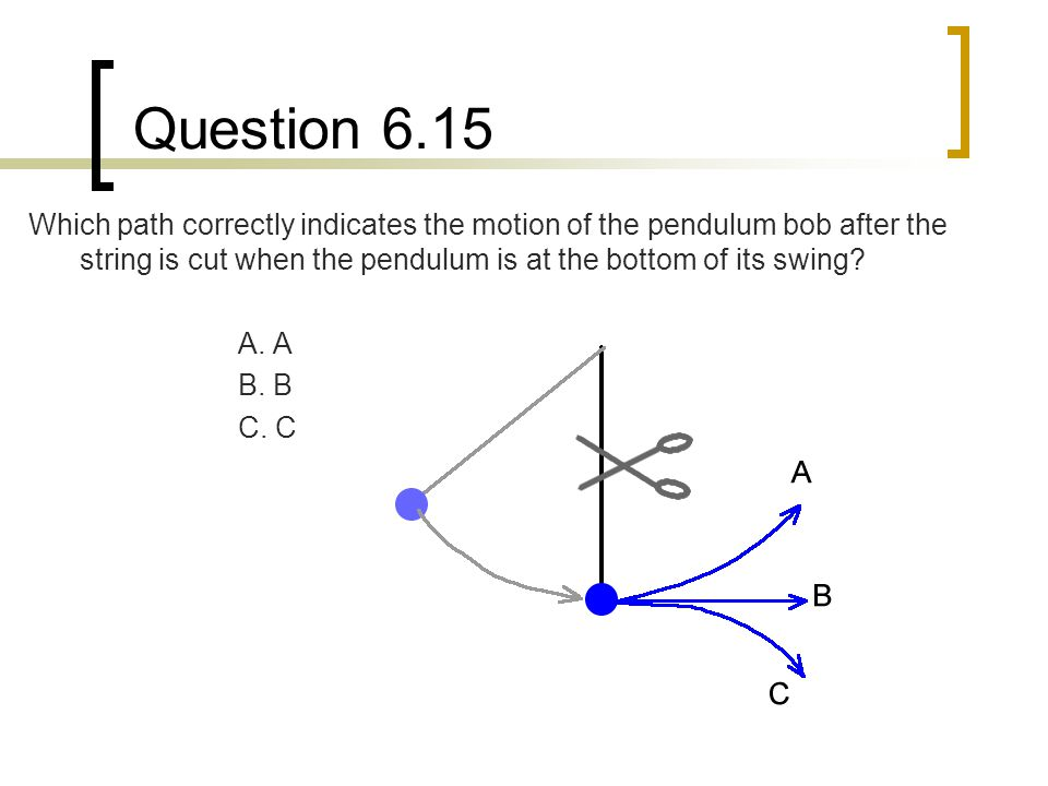 Question 6.15 Which path correctly indicates the motion of the pendulum bob after the string is cut when the pendulum is at the bottom of its swing