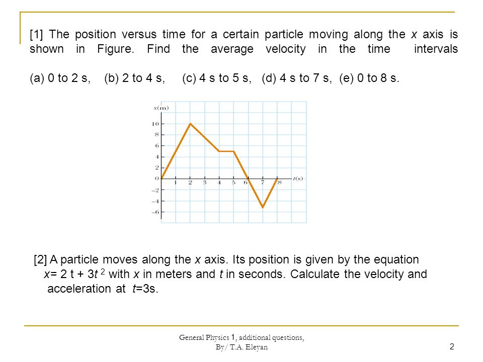 General Physics 1, additional questions, By/ T.A. Eleyan