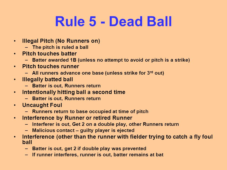 Rule 5 - Dead Ball Illegal Pitch (No Runners on) Pitch touches batter
