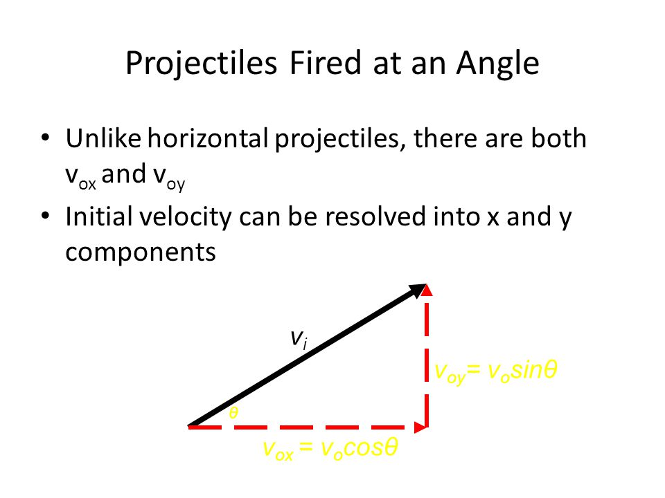 Projectiles Fired at an Angle
