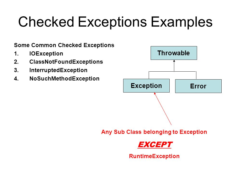 Checked Exceptions Examples