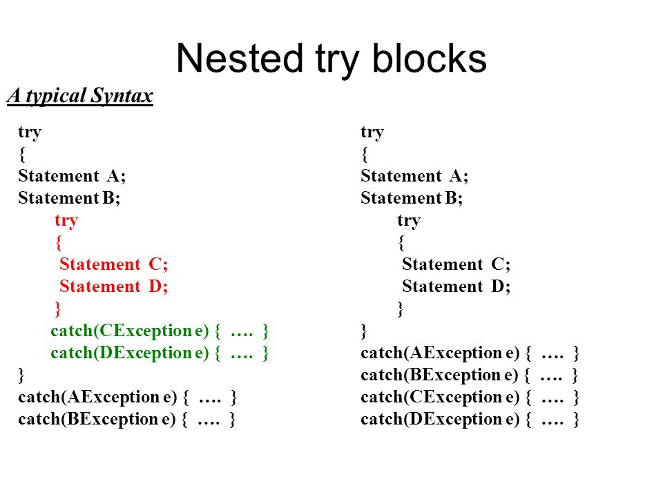 Nested try blocks A typical Syntax try { Statement A; Statement B;