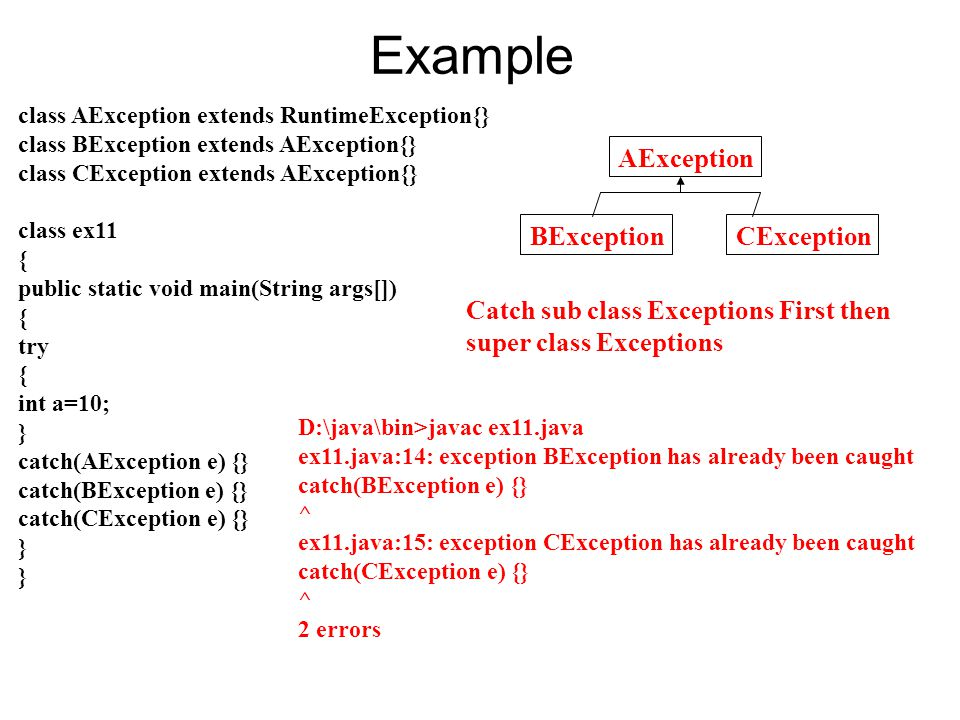 Example AException BException CException