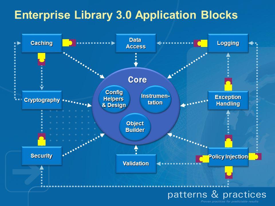 Enterprise Library 3.0 Application Blocks
