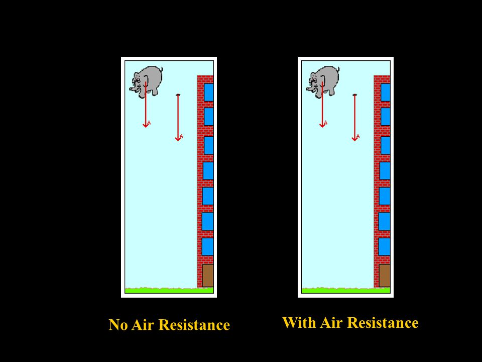 No Air Resistance With Air Resistance