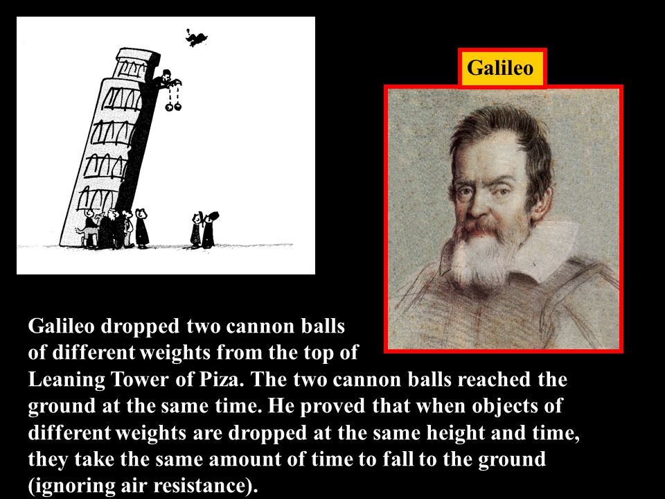 Galileo Galileo dropped two cannon balls. of different weights from the top of.