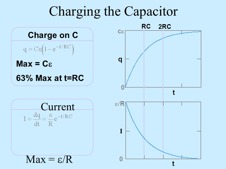Charging the Capacitor