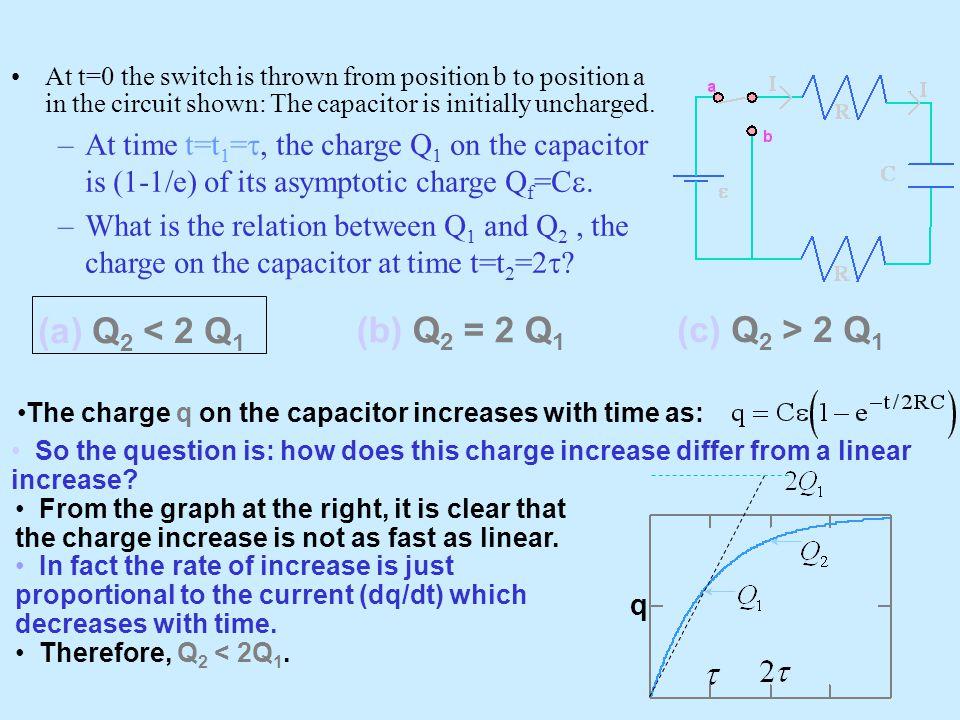 (a) Q2 < 2 Q1 (b) Q2 = 2 Q1 (c) Q2 > 2 Q1