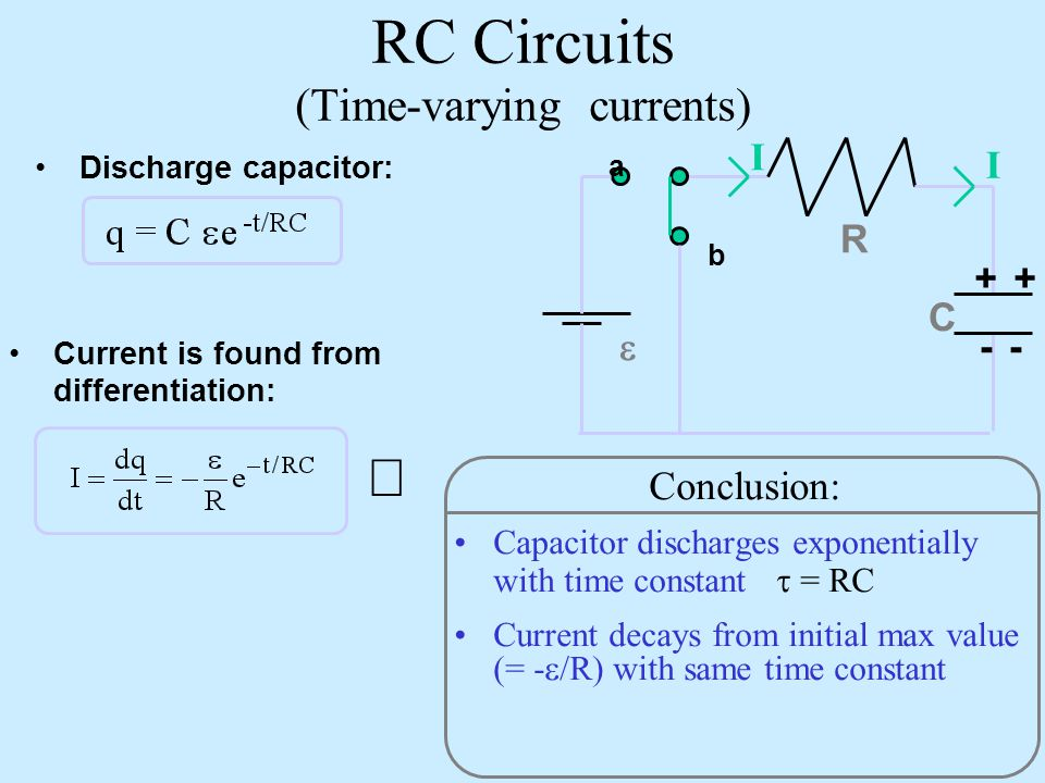 RC Circuits (Time-varying currents)