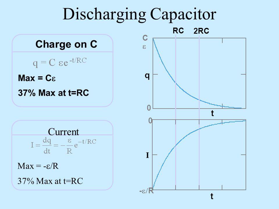 Discharging Capacitor