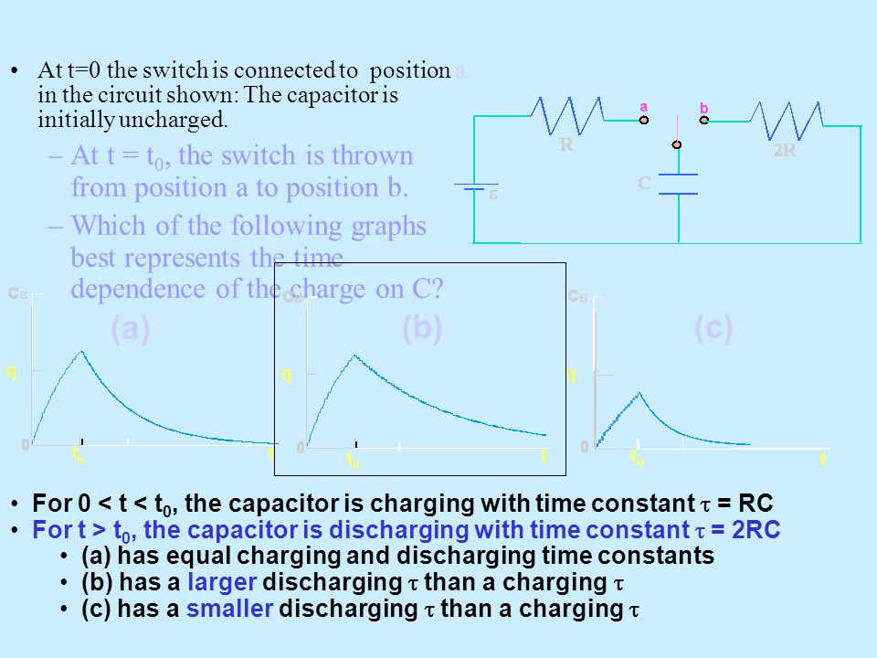 At t=0 the switch is connected to position a in the circuit shown: The capacitor is initially uncharged.