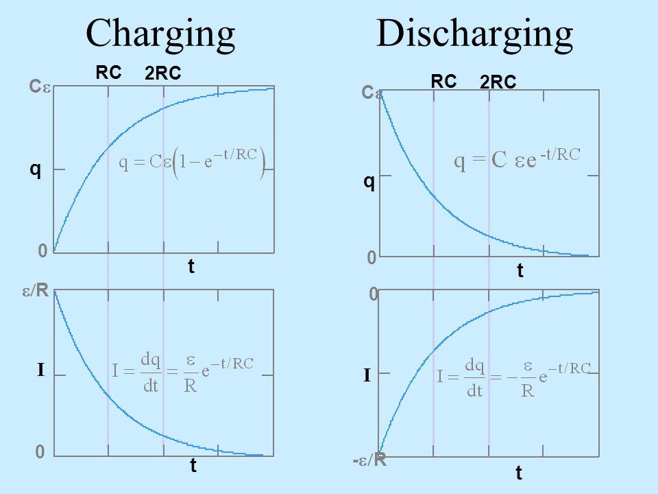 Charging Discharging RC 2RC RC t 2RC -e/R I q Ce Ce q t e/R I t