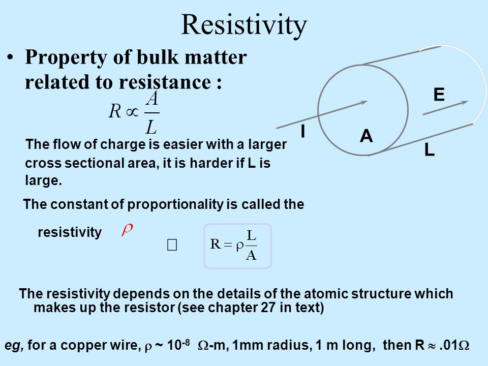 Resistivity Property of bulk matter related to resistance : E I A