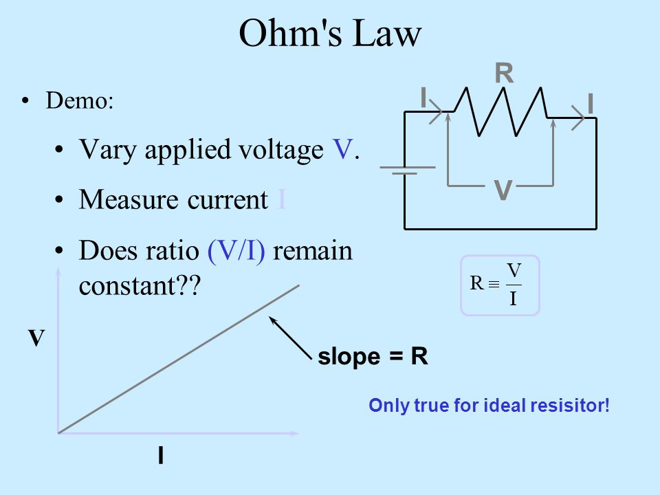 Ohm s Law Vary applied voltage V. Measure current I