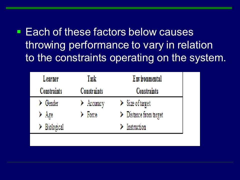 Each of these factors below causes throwing performance to vary in relation to the constraints operating on the system.